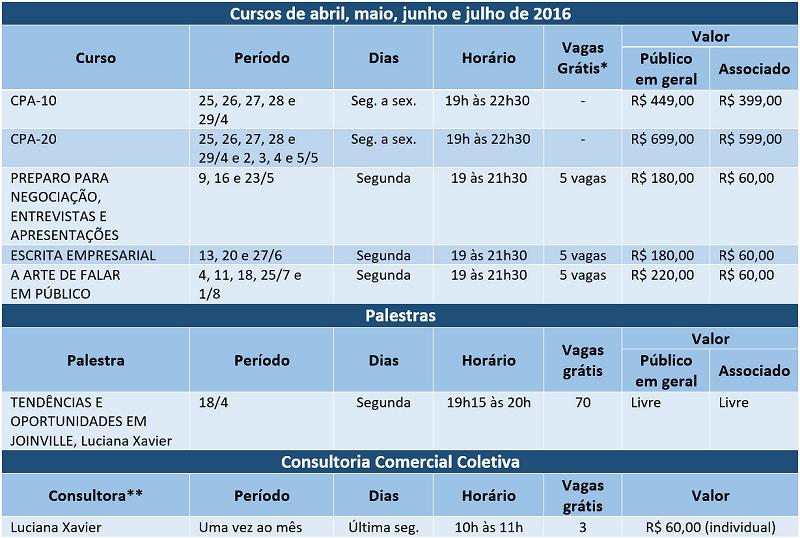 Cursos de abril, maio junho e julho