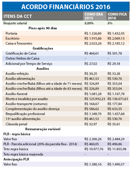 financiarios_tabela